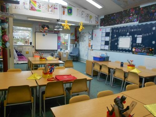 Y3-Classroom